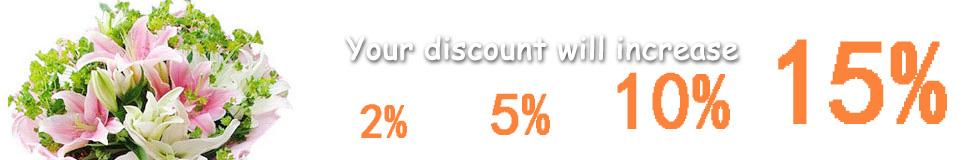 Discount Plan